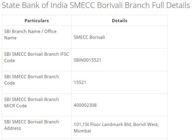IFSC Code for SBI SMECC Borivali Branch