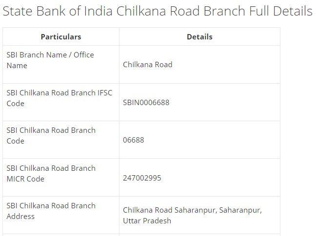 IFSC Code for SBI Chilkana Road Branch