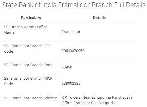 IFSC Code for SBI Eramalloor Branch width=728