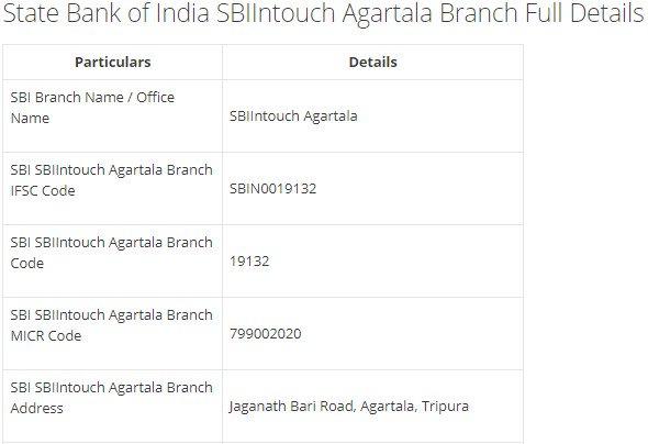 IFSC Code for SBI SBIIntouch Agartala Branch width=728
