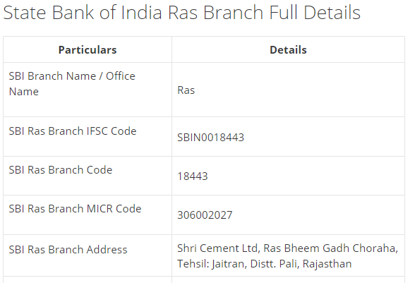 IFSC Code for SBI Ras Branch