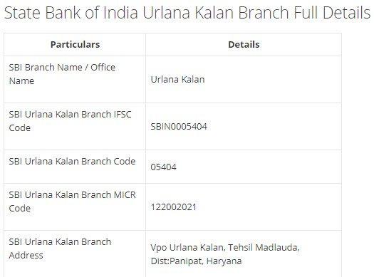 IFSC Code for SBI Urlana Kalan Branch