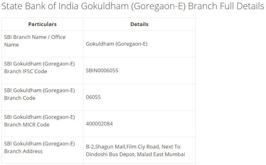 IFSC Code for SBI Gokuldham (Goregaon-E) Branch