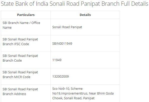 IFSC Code for SBI Sonali Road Panipat Branch