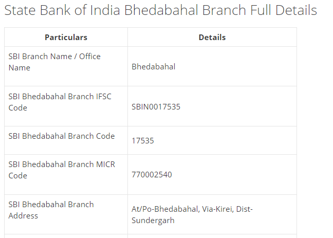IFSC Code for SBI Bhedabahal Branch
