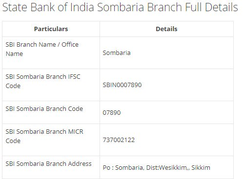 IFSC Code for SBI Sombaria Branch width=728