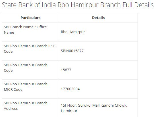 IFSC Code for SBI Rbo Hamirpur Branch