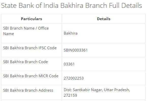 IFSC Code for SBI Bakhira Branch