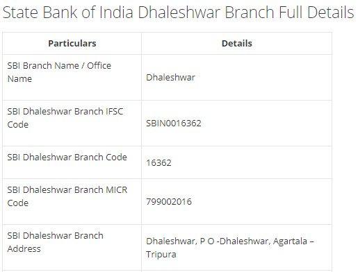 IFSC Code for SBI Dhaleshwar Branch width=728