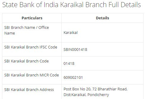 IFSC Code for SBI Karaikal Branch width=728