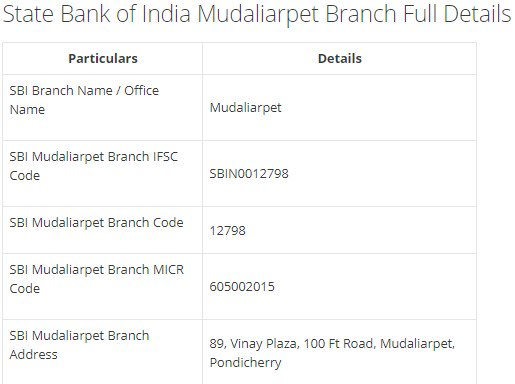 IFSC Code for SBI Mudaliarpet Branch width=728