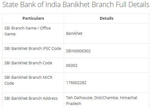 IFSC Code for SBI Banikhet Branch
