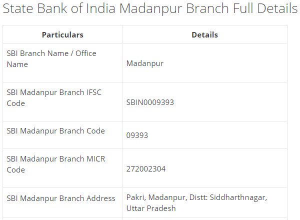 IFSC Code for SBI Madanpur Branch