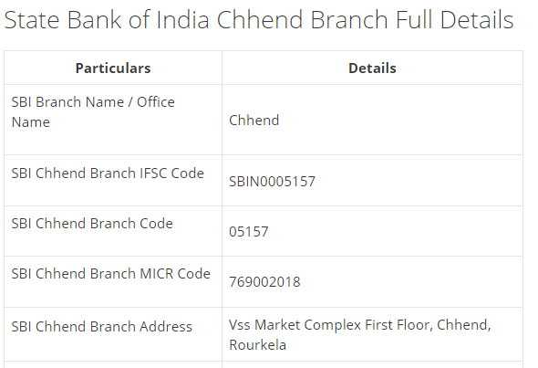 IFSC Code for SBI Chhend Branch
