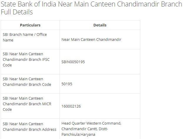 IFSC Code for SBI Near Main Canteen Chandimandir Branch