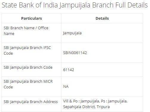 IFSC Code for SBI Jampuijala Branch width=728