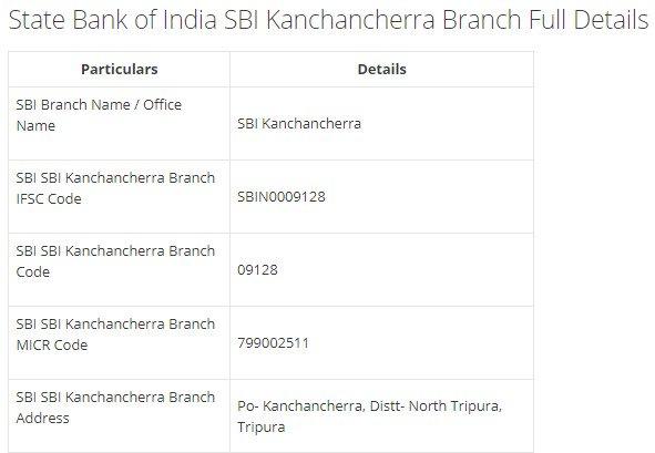 IFSC Code for SBI SBI Kanchancherra Branch width=728