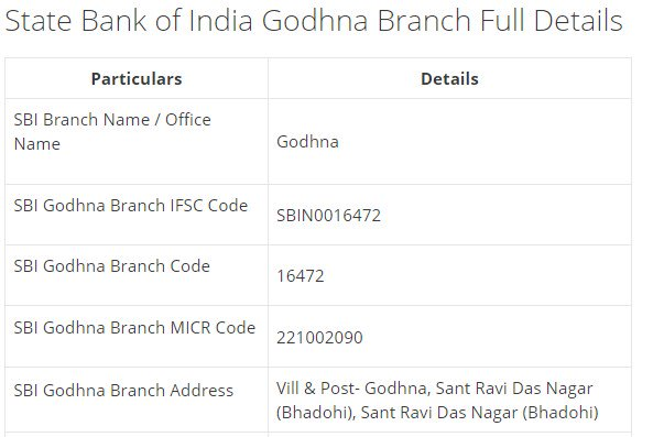 IFSC Code for SBI Godhna Branch