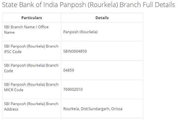 IFSC Code for SBI Panposh (Rourkela) Branch