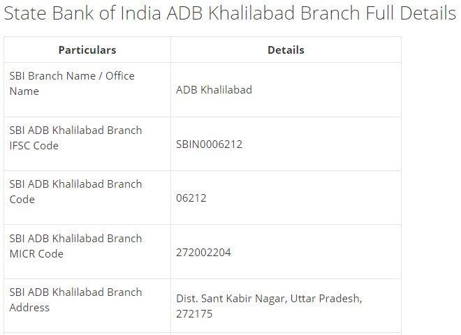 IFSC Code for SBI ADB Khalilabad Branch