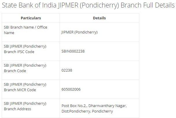 IFSC Code for SBI JIPMER (Pondicherry) Branch width=728