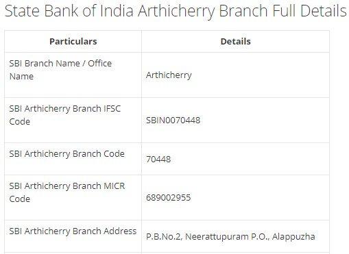 IFSC Code for SBI Arthicherry Branch width=728