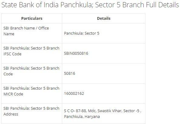 IFSC Code for SBI Panchkula; Sector 5 Branch