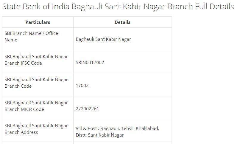IFSC Code for SBI Baghauli Sant Kabir Nagar Branch