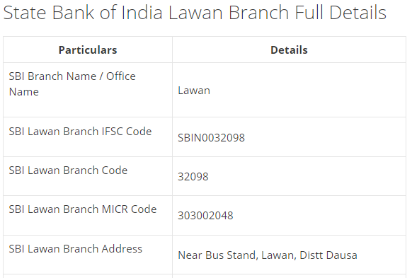 IFSC Code for SBI Lawan Branch