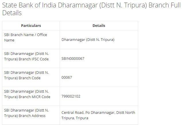 IFSC Code for SBI Dharamnagar (Distt N. Tripura) Branch width=728
