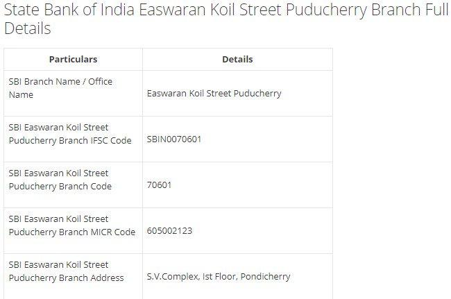 IFSC Code for SBI Easwaran Koil Street Puducherry Branch width=728