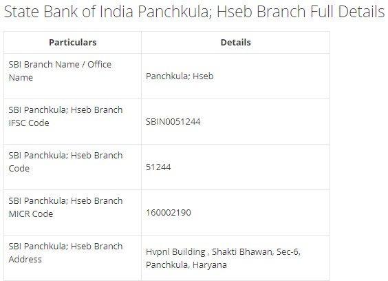 IFSC Code for SBI Panchkula; Hseb Branch
