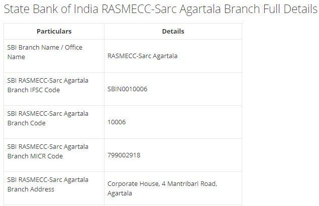 IFSC Code for SBI RASMECC-Sarc Agartala Branch width=728