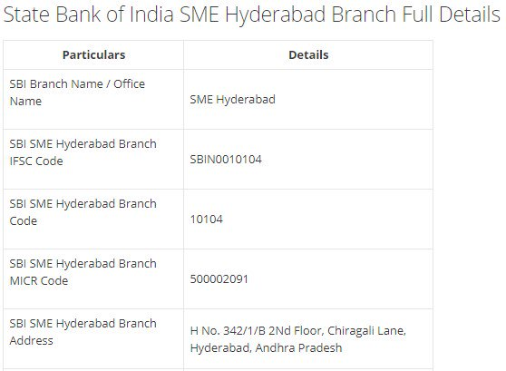 IFSC Code for SBI SME Hyderabad Branch