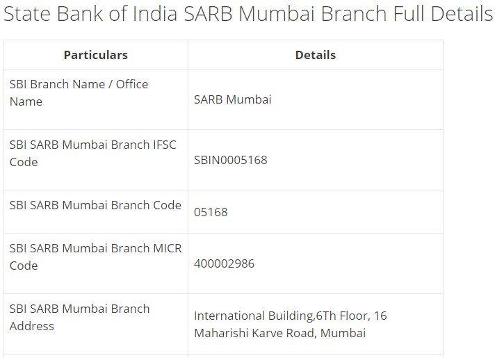 IFSC Code for SBI SARB Mumbai Branch
