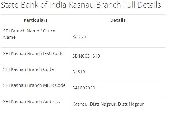 IFSC Code for SBI Kasnau Branch