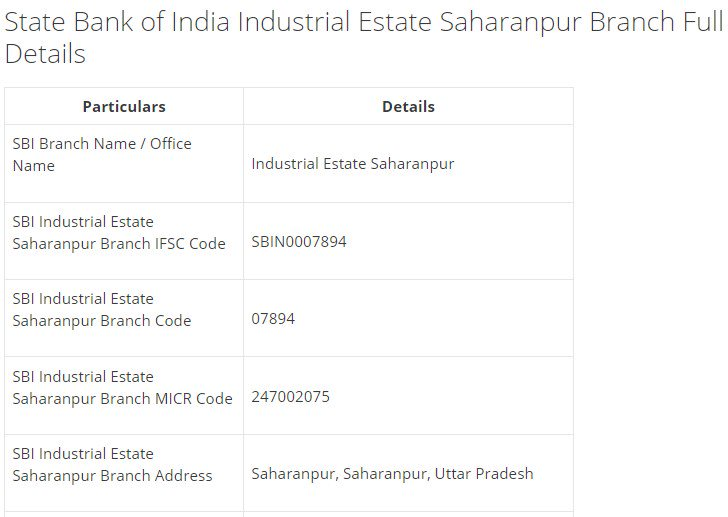 IFSC Code for SBI Industrial Estate Saharanpur Branch