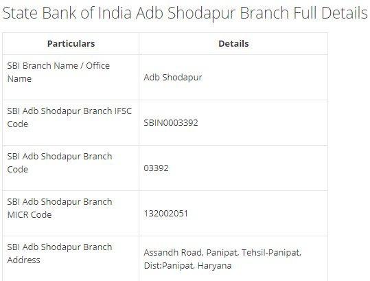IFSC Code for SBI Adb Shodapur Branch