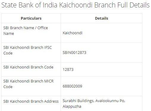 IFSC Code for SBI Kaichoondi Branch width=728