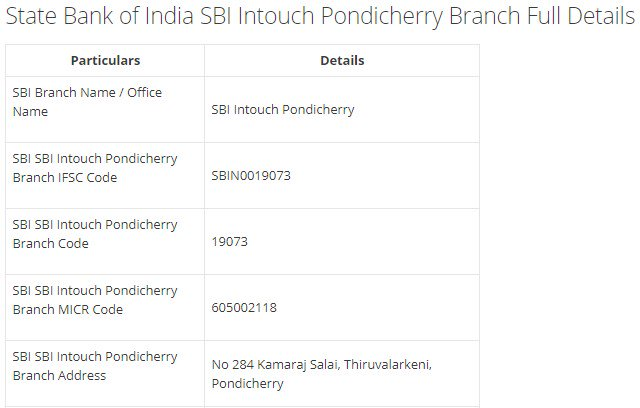 IFSC Code for SBI SBI Intouch Pondicherry Branch width=728