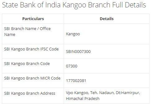 IFSC Code for SBI Kangoo Branch