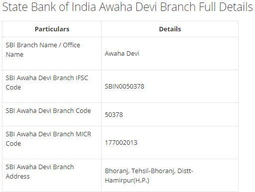 IFSC Code for SBI Awaha Devi Branch