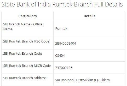 IFSC Code for SBI Rumtek Branch width=728
