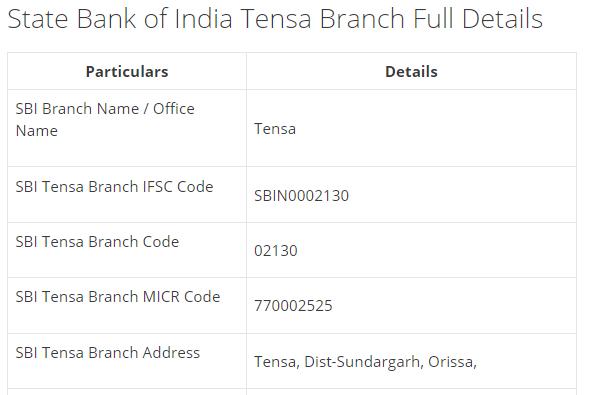 IFSC Code for SBI Tensa Branch