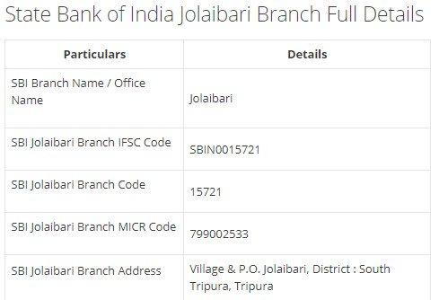 IFSC Code for SBI Jolaibari Branch width=728