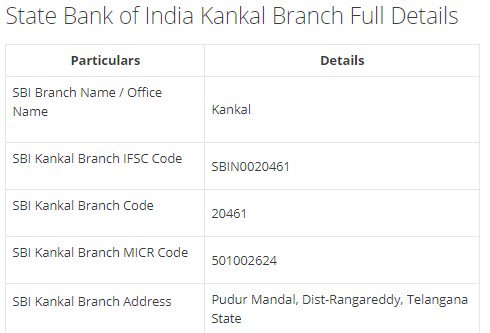 IFSC Code for SBI Kankal Branch