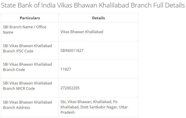 IFSC Code for SBI Vikas Bhawan Khalilabad Branch