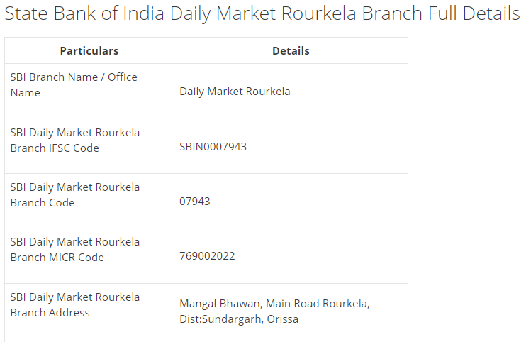 IFSC Code for SBI Daily Market Rourkela Branch
