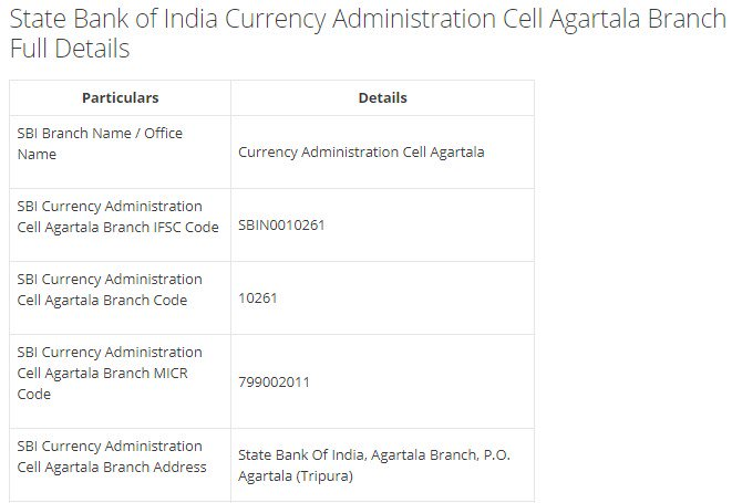IFSC Code for SBI Currency Administration Cell Agartala Branch width=728