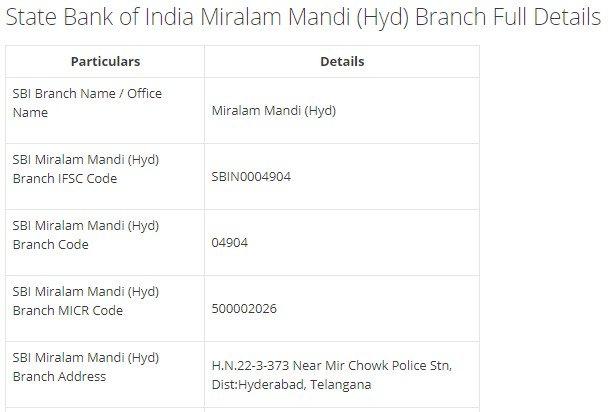 IFSC Code for SBI Miralam Mandi (Hyd) Branch